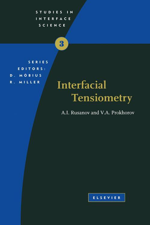 Interfacial Tensiometry
