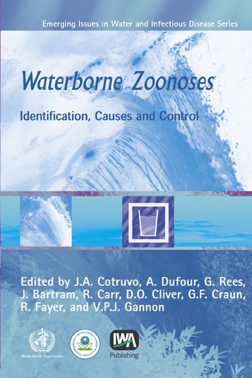 Waterborne Zoonoses