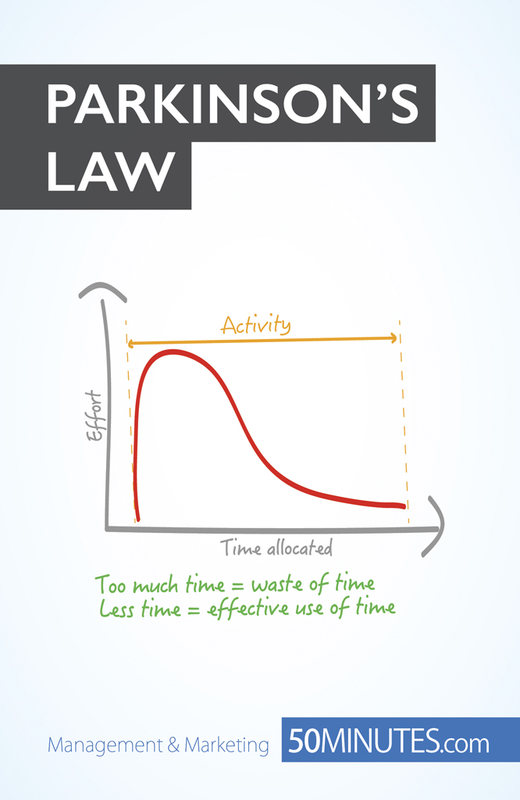 Parkinsons Law Ebook