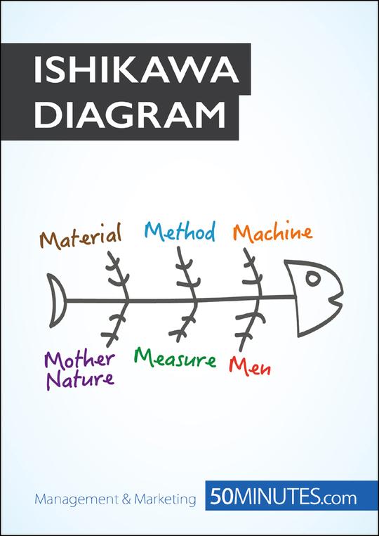 Pdf The Ishikawa Diagram By 50minutes Com Perlego